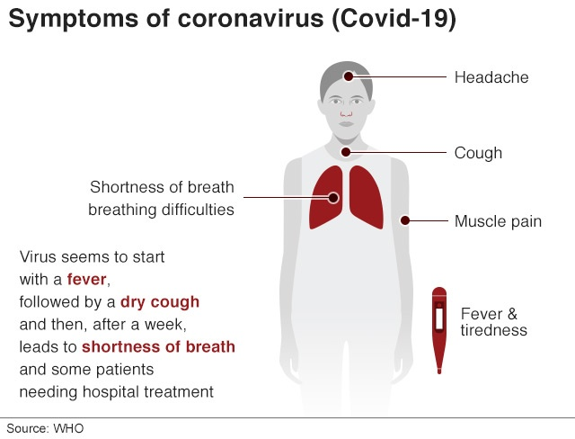 _111059049_corona_virus_symptoms_short_v4_640-nc